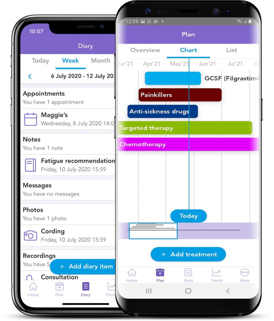 iPhone and Android Mockup Photos Showing OWise Treatment Plan and Diary